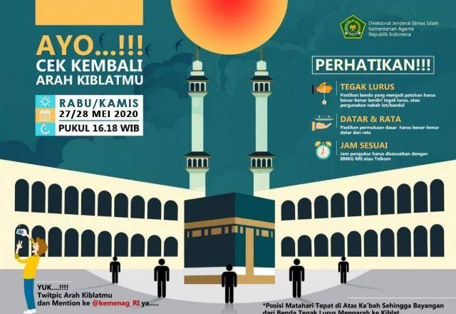 Arah Kiblat Bergeser, 27 dan 28 Mei Matahari Melintas di atas Ka'bah