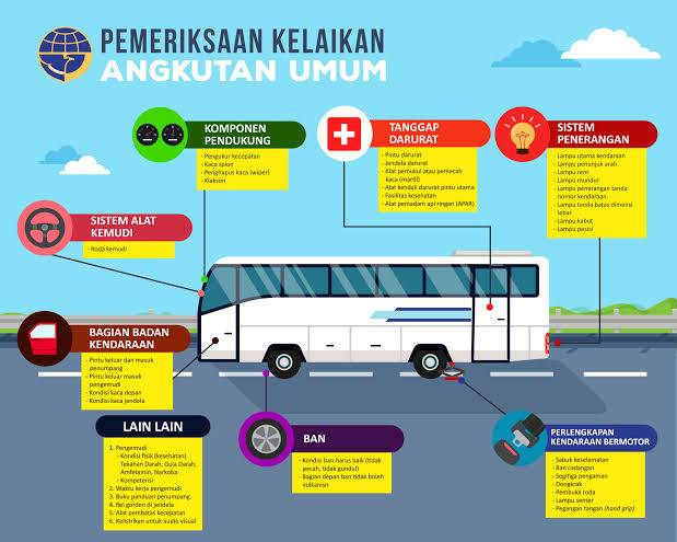 Kemenhub Terbitkan Aturan Pengendalian Transportasi Selama Musim Mudik Idul Fitri 1441 H