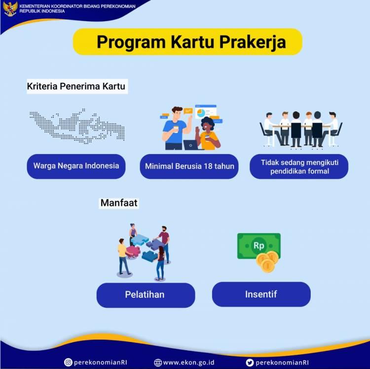 Daftar Online Mulai Pekan Kedua April, Pemerintah Percepat Implementasi Kartu Prakerja
