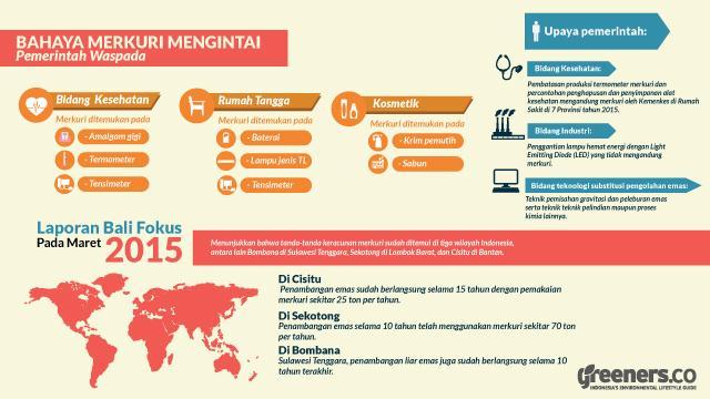 Presiden Jokowi Teken Perpres Rencana Aksi Nasional Pengurangan dan Penghapusan Merkuri