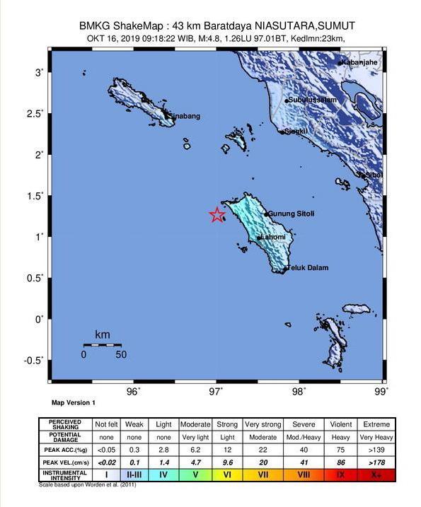 Nias Utara Diguncang Gempa 4,8 SR