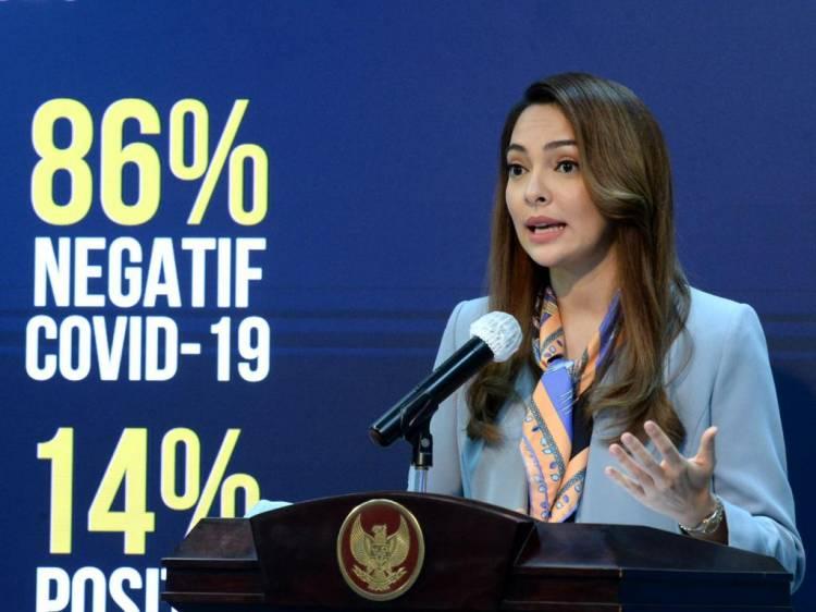 Hasil Testing Covid-19 Menunjukkan 86% Terkonfirmasi Negatif