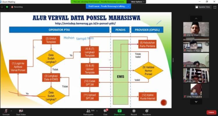 Diktis Kemenag Bakal Bagi-bagi Paket Data Internet untuk Mahasiswa PTKI se-Indonesia