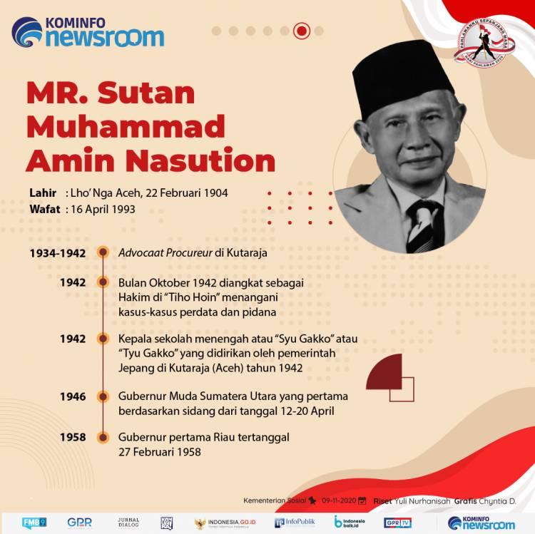 MR SM Amin Nasution dan Lima Tokoh Lainnya Ditetapkan Sebagai Pahlawan Nasional
