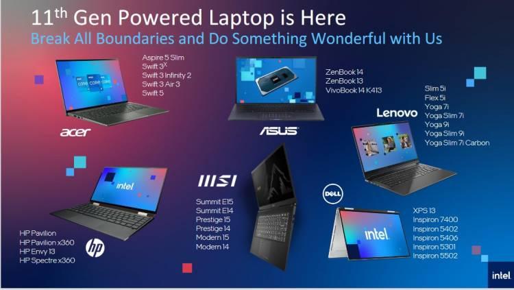 Intel Core Generasi ke-11, Tiger Lake Prosesor Terbaik di Dunia untuk Laptop Tipis dan Ringan
