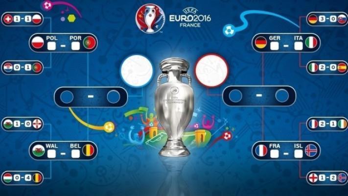 Babak 8 Besar Piala Eropa 2016, Tiga Tim Juara dan Dua Debutan