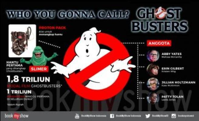 Segarkan Kembali Ingatan Anda Sebelum Nonton Ghostbusters